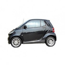 "9-spoke alloy wheels (15""), Bali ForTwo 451"