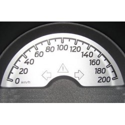 Dial White 200 Km/h ForTwo 451
