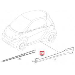 Clip fissaggio Minigonne ForTwo 451