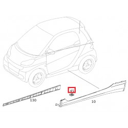 Clip mounting Side Skirt ForTwo 451